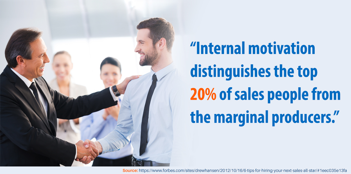 Internal motivation distinguishes the top 20% of sales people from the marginal producers.