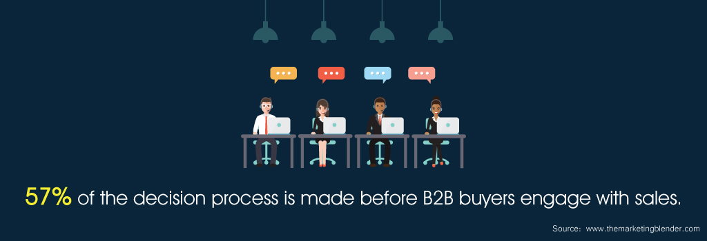 b2b appointment setting tips and tricks