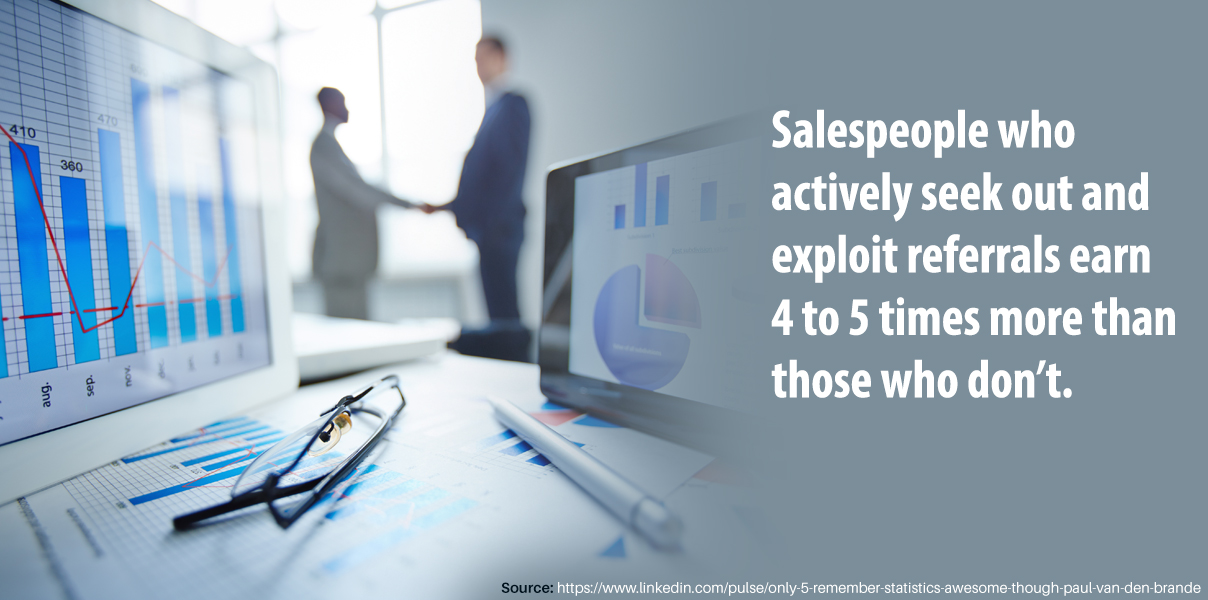 Salespeople who actively seek out and exploit referrals earn 4 to 5 times more than those who don't