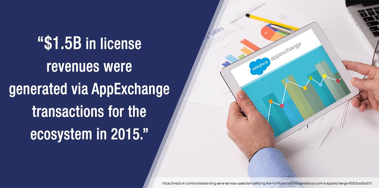AppExchange transactions