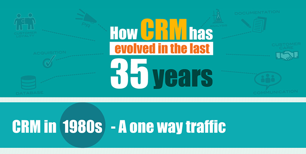 How CRM has evolved in the last 35 years (Infographic)